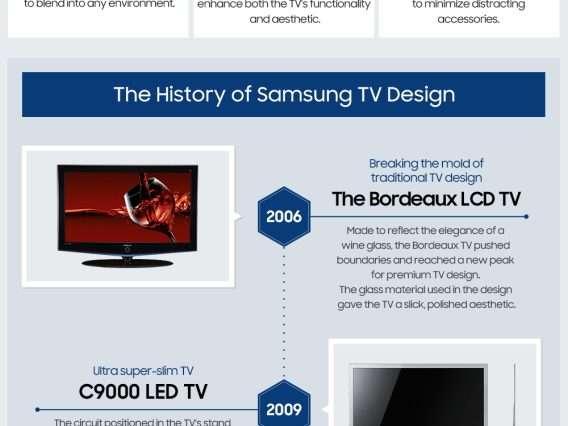 Samsung_TV_Design_History_Infographic.jpg